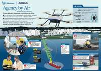Skyways drone aircraft infographics