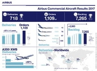 Infographic-Results-2017-Airbus-Commercial-Aircraft-.jpg